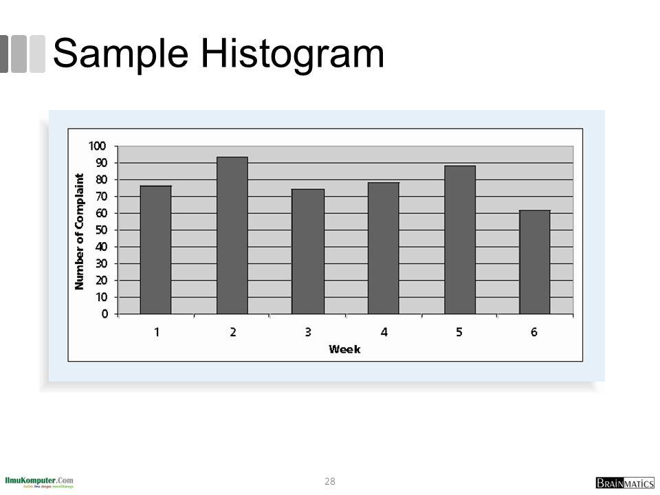 Sample Histogram 28