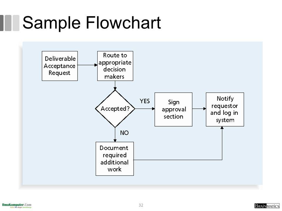 Sample Flowchart 32