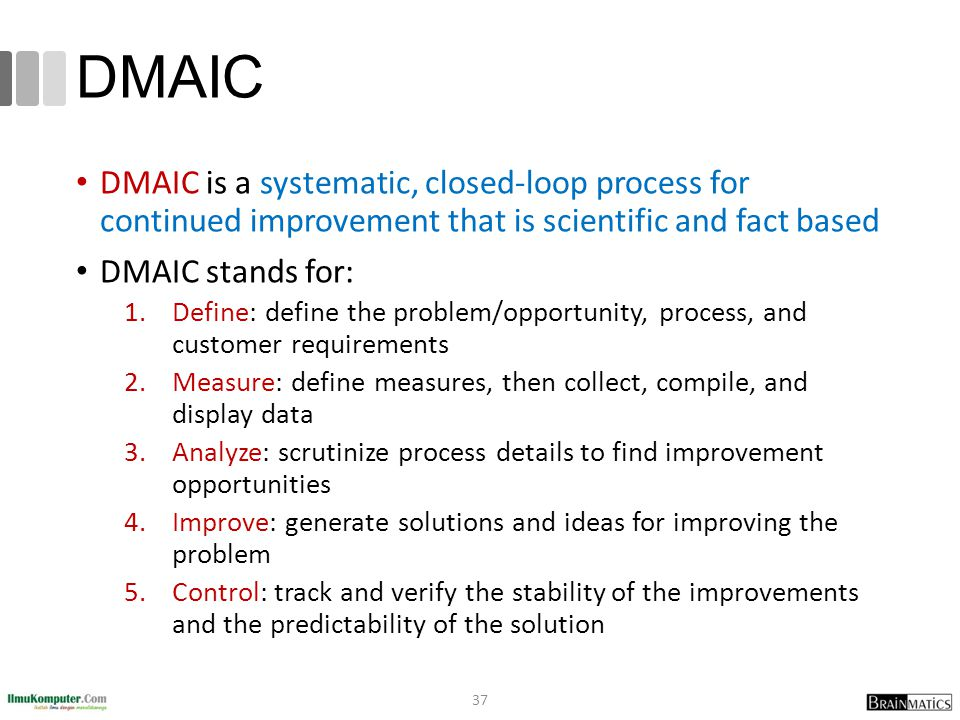 DMAIC DMAIC is a systematic, closed-loop process for continued improvement that is scientific and fact based DMAIC stands for: 1.Define: define the problem/opportunity, process, and customer requirements 2.Measure: define measures, then collect, compile, and display data 3.Analyze: scrutinize process details to find improvement opportunities 4.Improve: generate solutions and ideas for improving the problem 5.Control: track and verify the stability of the improvements and the predictability of the solution 37