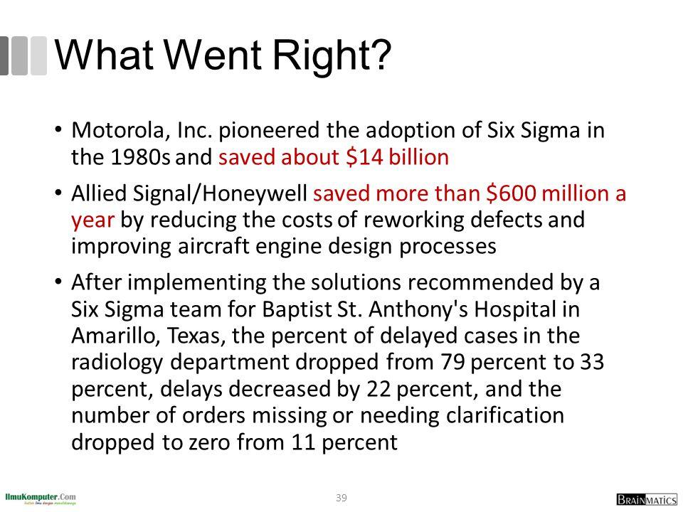 What Went Right.Motorola, Inc.