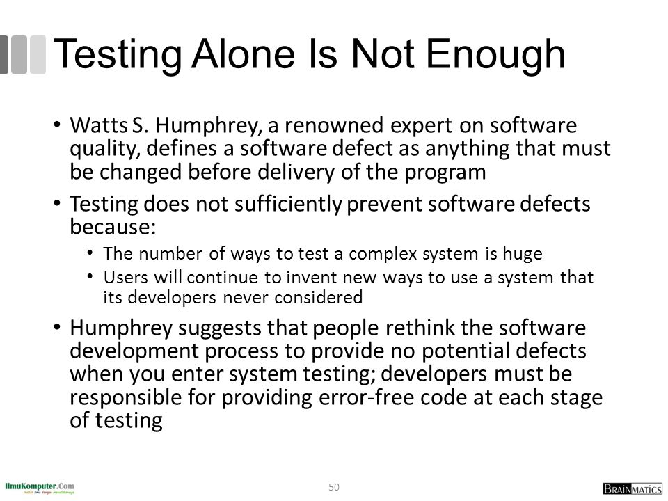 Testing Alone Is Not Enough Watts S.