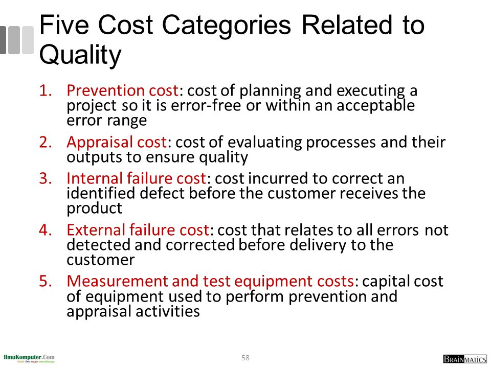 Five Cost Categories Related to Quality 1.Prevention cost: cost of planning and executing a project so it is error-free or within an acceptable error range 2.Appraisal cost: cost of evaluating processes and their outputs to ensure quality 3.Internal failure cost: cost incurred to correct an identified defect before the customer receives the product 4.External failure cost: cost that relates to all errors not detected and corrected before delivery to the customer 5.Measurement and test equipment costs: capital cost of equipment used to perform prevention and appraisal activities 58