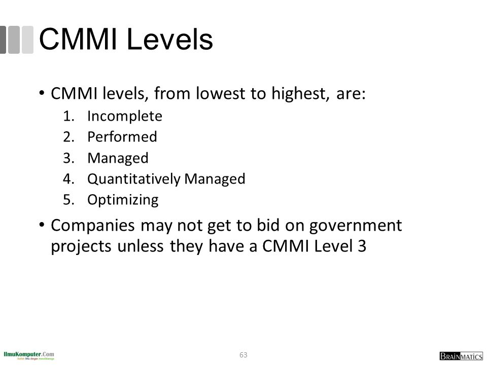 CMMI Levels CMMI levels, from lowest to highest, are: 1.Incomplete 2.Performed 3.Managed 4.Quantitatively Managed 5.Optimizing Companies may not get to bid on government projects unless they have a CMMI Level 3 63