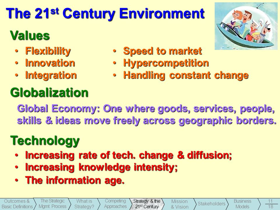1-11 Business Models Stakeholders Strategy & the 21 st Century Outcomes & Basic Definitions The Strategic Mgmt.