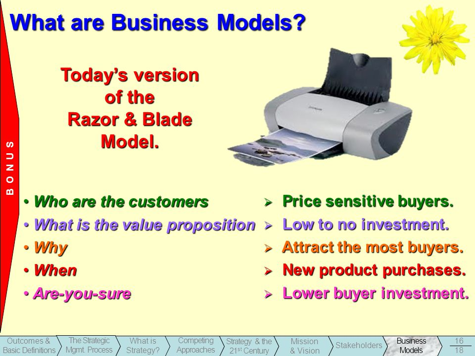 1-16 Business Models Stakeholders Strategy & the 21 st Century Outcomes & Basic Definitions The Strategic Mgmt.