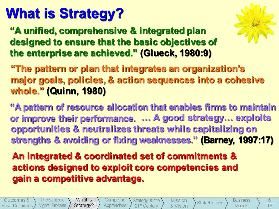 1-6 Business Models Stakeholders Strategy & the 21 st Century Outcomes & Basic Definitions The Strategic Mgmt. Process What is Strategy? Competing App