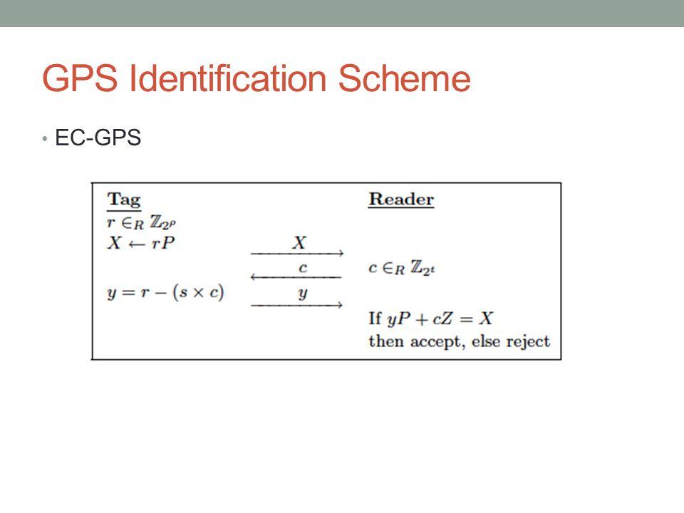 GPS Identification Scheme EC-GPS