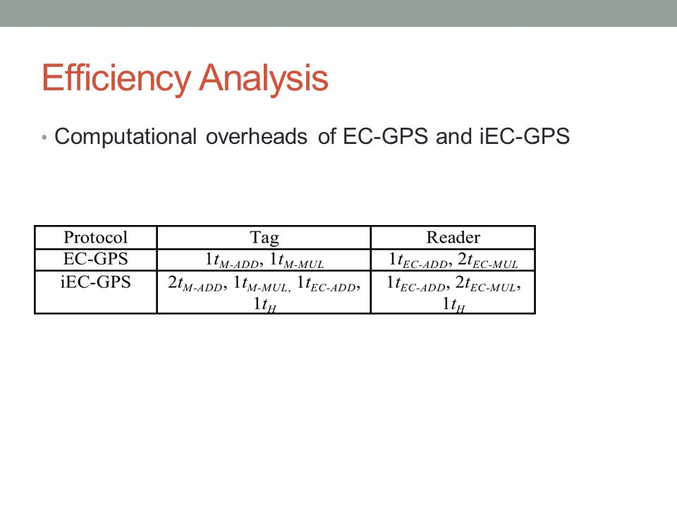 Efficiency Analysis Computational overheads of EC-GPS and iEC-GPS