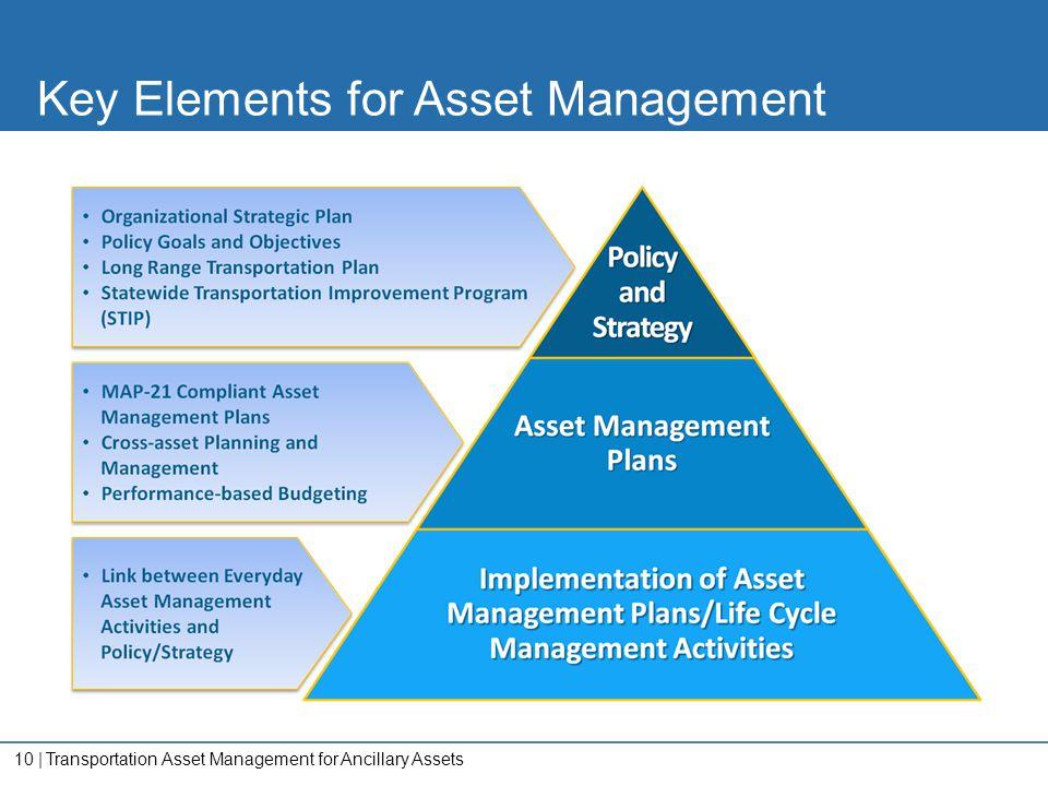 10   Key Elements for Asset Management Transportation Asset Management for Ancillary Assets