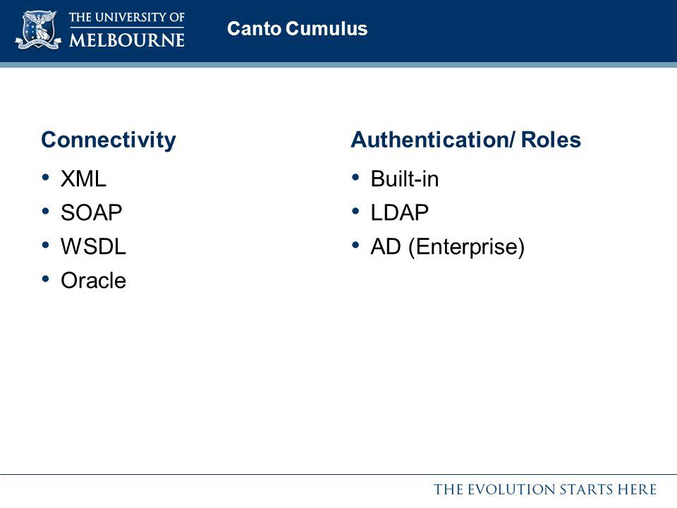 Connectivity XML SOAP WSDL Oracle Authentication/ Roles Built-in LDAP AD (Enterprise) Canto Cumulus