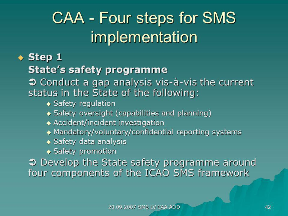 20.09.2007 SMS LV CAA AOD 42 CAA - Four steps for SMS implementation Step 1 Step 1 States safety programme Conduct a gap analysis vis-à-vis the curren