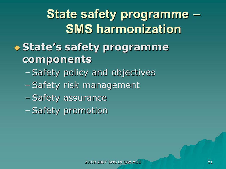 20.09.2007 SMS LV CAA AOD 51 State safety programme – SMS harmonization States safety programme components States safety programme components –Safety