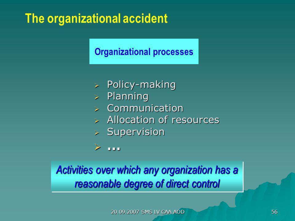 20.09.2007 SMS LV CAA AOD 56 Organizational processes Policy-making Policy-making Planning Planning Communication Communication Allocation of resource