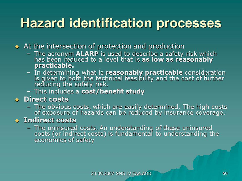 20.09.2007 SMS LV CAA AOD 69 Hazard identification processes At the intersection of protection and production At the intersection of protection and pr