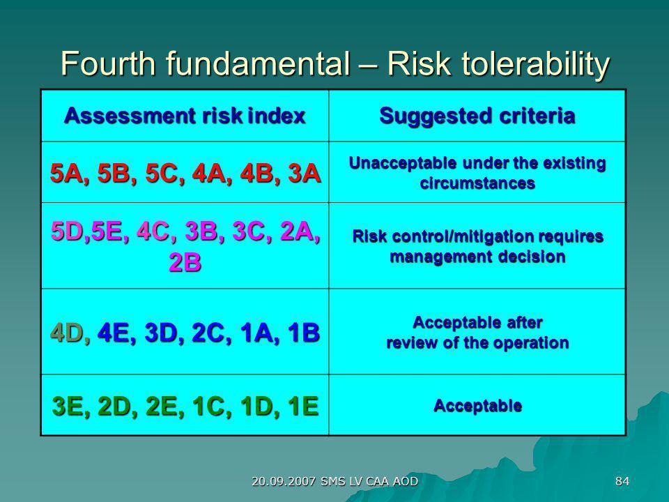 20.09.2007 SMS LV CAA AOD 84 Fourth fundamental – Risk tolerability Assessment risk index Suggested criteria 5A, 5B, 5C, 4A, 4B, 3A Unacceptable under