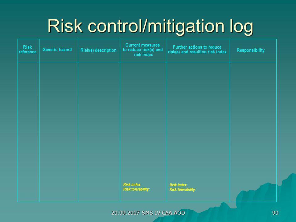 20.09.2007 SMS LV CAA AOD 90 Risk control/mitigation log Risk control/mitigation log Risk reference Generic hazard Risk(s) description Current measure