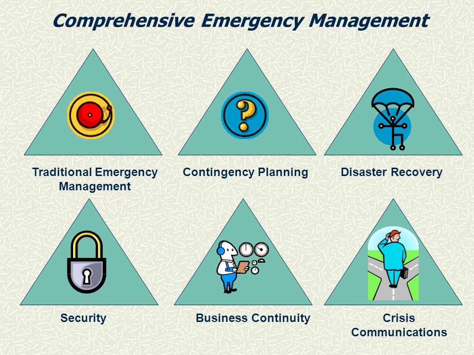 Comprehensive Emergency Management Contingency PlanningDisaster Recovery SecurityBusiness ContinuityCrisis Communications Traditional Emergency Manage