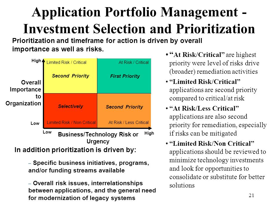 21 Application Portfolio Management - Investment Selection and Prioritization At Risk/Critical are highest priority were level of risks drive (broader