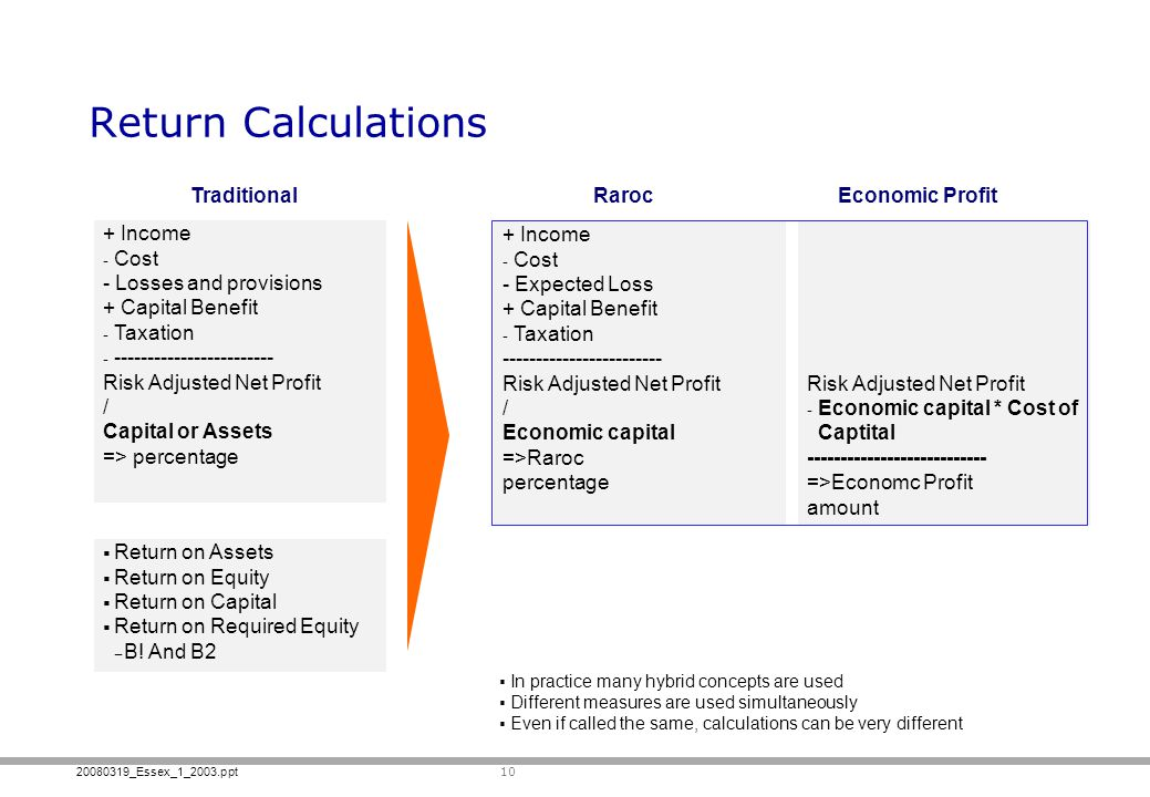 20080319_Essex_1_2003.ppt Return Calculations 10 Return on Assets Return on Equity Return on Capital Return on Required Equity B! And B2 TraditionalRa