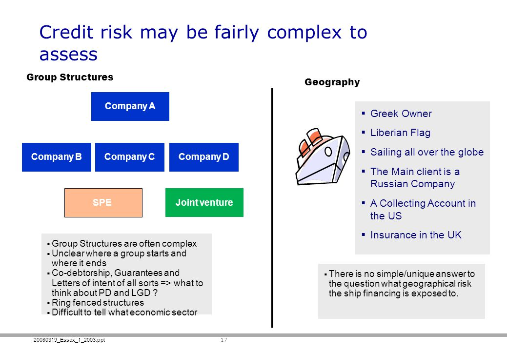 20080319_Essex_1_2003.ppt Credit risk may be fairly complex to assess 17 Company A Company DCompany B Joint venture SPE Company C Group Structures are