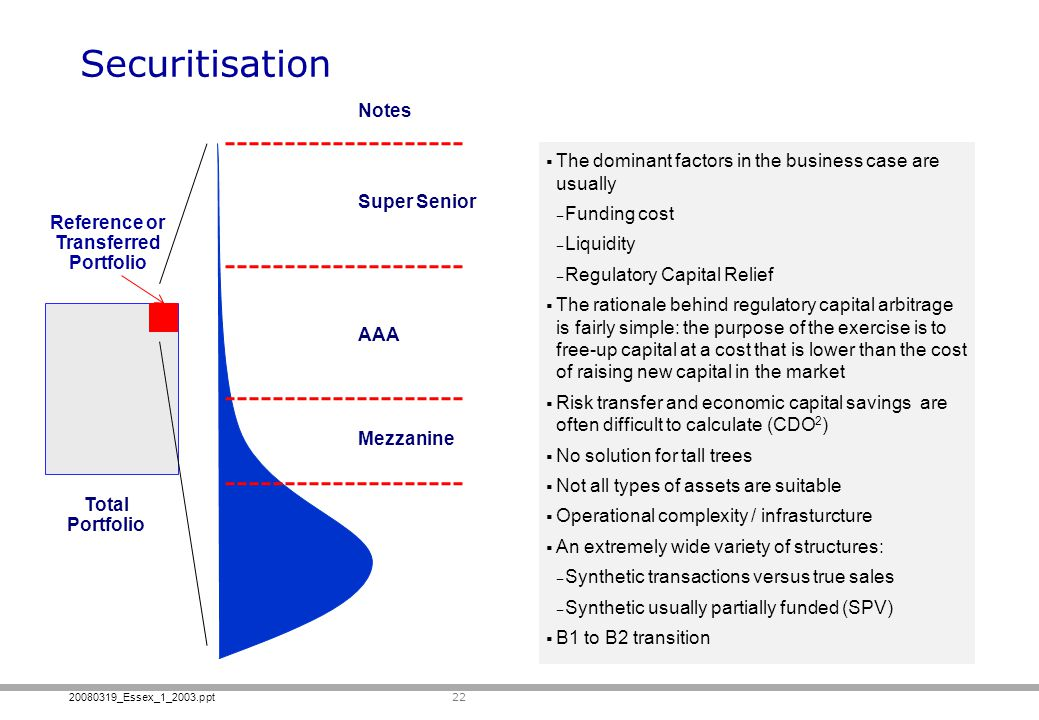 20080319_Essex_1_2003.ppt Securitisation 22 Reference or Transferred Portfolio Total Portfolio Notes Mezzanine Super Senior AAA The dominant factors in the business case are usually Funding cost Liquidity Regulatory Capital Relief The rationale behind regulatory capital arbitrage is fairly simple: the purpose of the exercise is to free-up capital at a cost that is lower than the cost of raising new capital in the market Risk transfer and economic capital savings are often difficult to calculate (CDO 2 ) No solution for tall trees Not all types of assets are suitable Operational complexity / infrasturcture An extremely wide variety of structures: Synthetic transactions versus true sales Synthetic usually partially funded (SPV) B1 to B2 transition