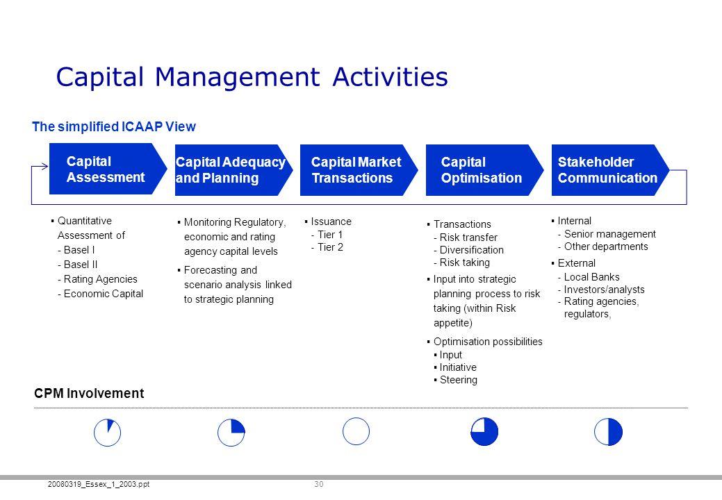 20080319_Essex_1_2003.ppt 30 Capital Management Activities Quantitative Assessment of -Basel I -Basel II -Rating Agencies -Economic Capital Capital As