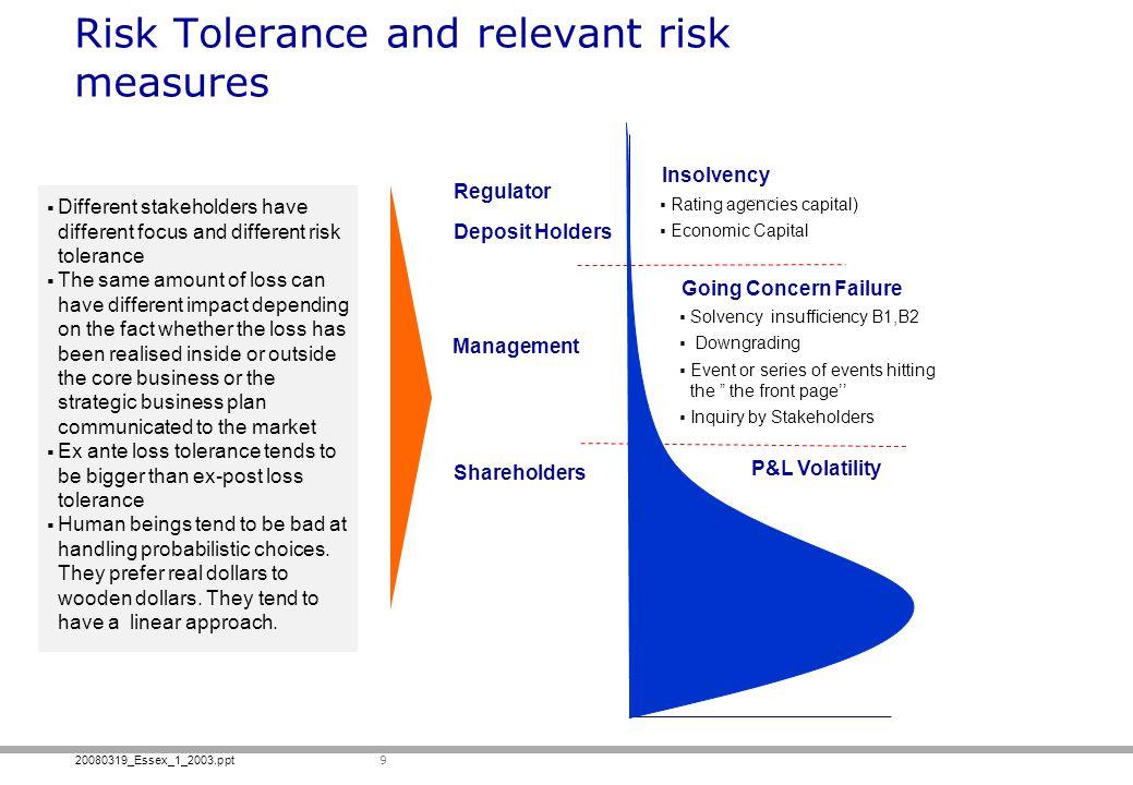 20080319_Essex_1_2003.ppt 9 Risk Tolerance and relevant risk measures P&L Volatility Rating agencies capital) Economic Capital Going Concern Failure S