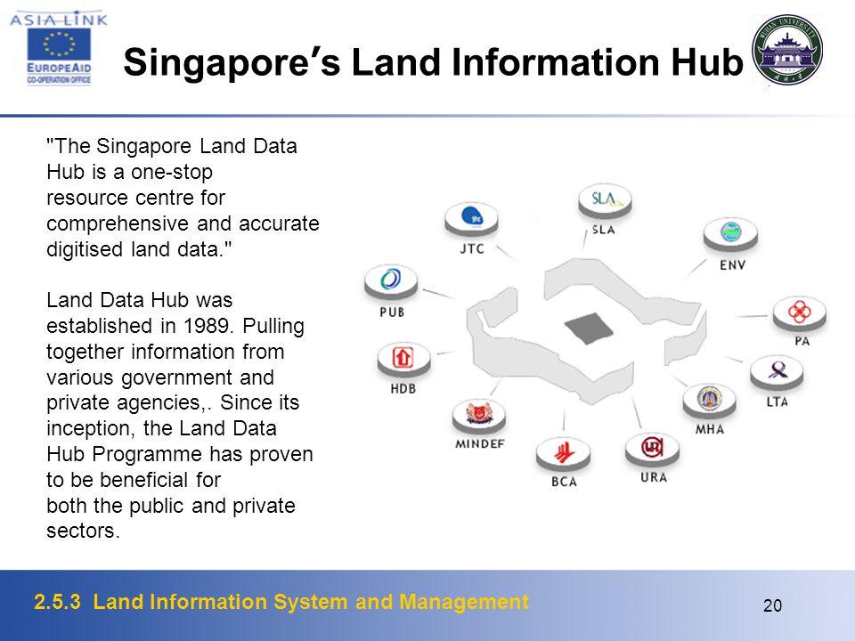 2.5.3 Land Information System and Management 20 Singapore s Land Information Hub
