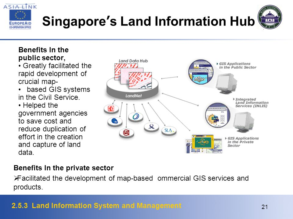 2.5.3 Land Information System and Management 21 Benefits In the public sector, Greatly facilitated the rapid development of crucial map- based GIS sys
