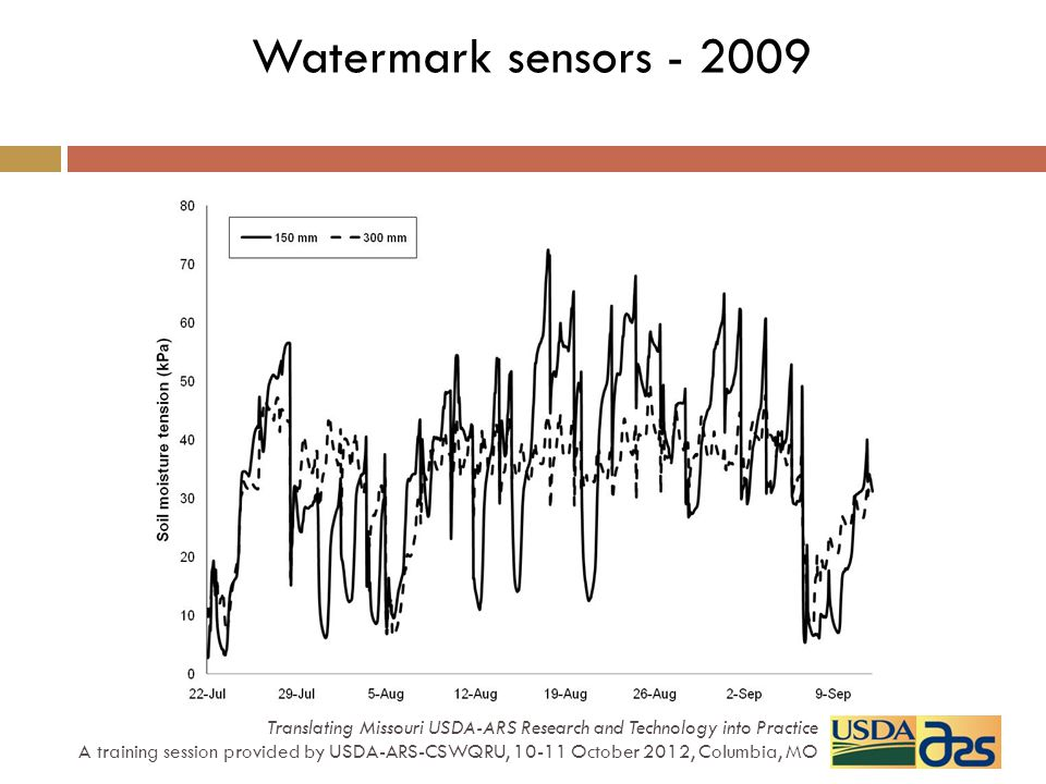 Watermark sensors - 2009 Translating Missouri USDA-ARS Research and Technology into Practice A training session provided by USDA-ARS-CSWQRU, 10-11 Oct