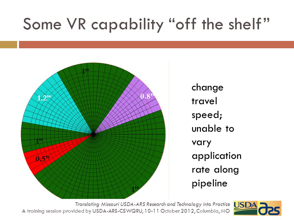 0.8 1.2 1 0.5 1 1 change travel speed; unable to vary application rate along pipeline Some VR capability off the shelf Translating Missouri USDA-ARS R
