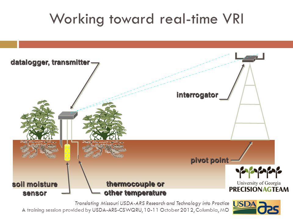 Working toward real-time VRI soil moisture sensor thermocouple or other temperature sensor datalogger, transmitter interrogator pivot point Translatin