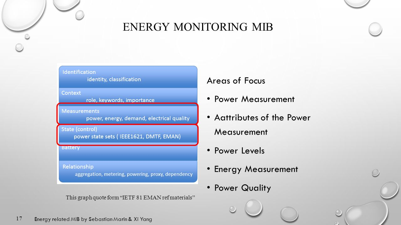 ENERGY MONITORING MIB Areas of Focus Power Measurement Aattributes of the Power Measurement Power Levels Energy Measurement Power Quality 17 Energy related MIB by Sebastian Marin & Xi Yang This graph quote form IETF 81 EMAN ref materials