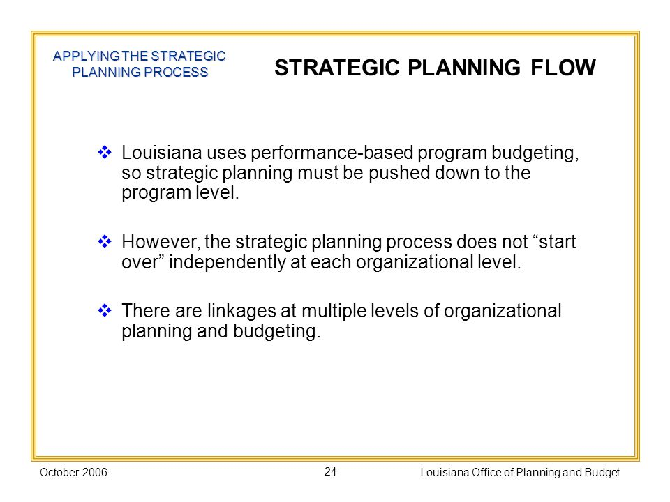 October 2006Louisiana Office of Planning and Budget24 STRATEGIC PLANNING FLOW APPLYING THE STRATEGIC PLANNING PROCESS Louisiana uses performance-based program budgeting, so strategic planning must be pushed down to the program level.