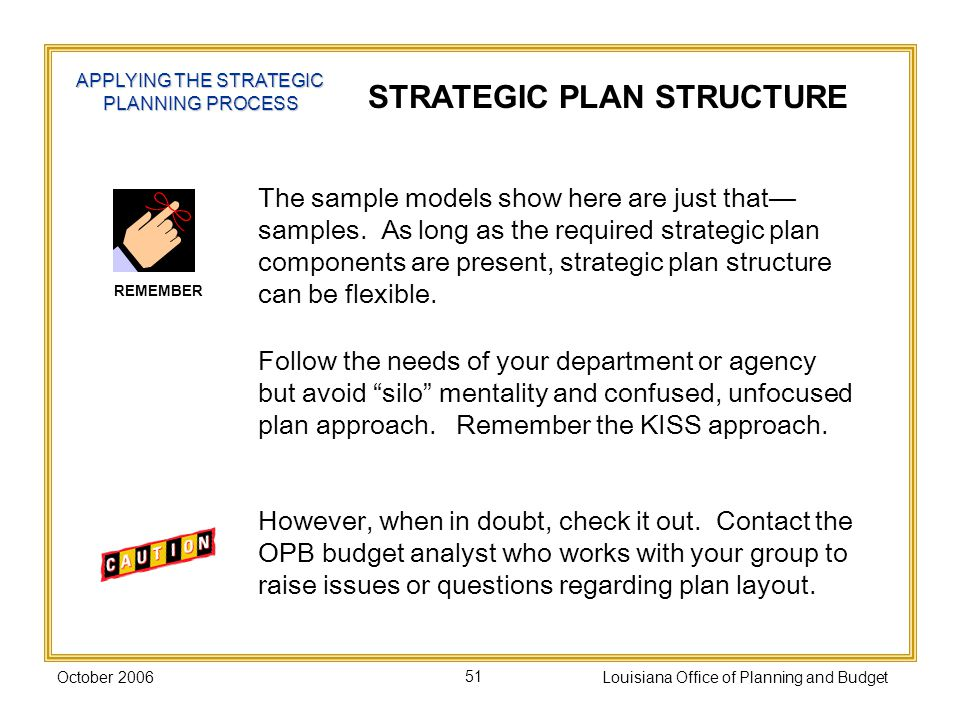 October 2006Louisiana Office of Planning and Budget51 STRATEGIC PLAN STRUCTURE APPLYING THE STRATEGIC PLANNING PROCESS REMEMBER The sample models show here are just that samples.