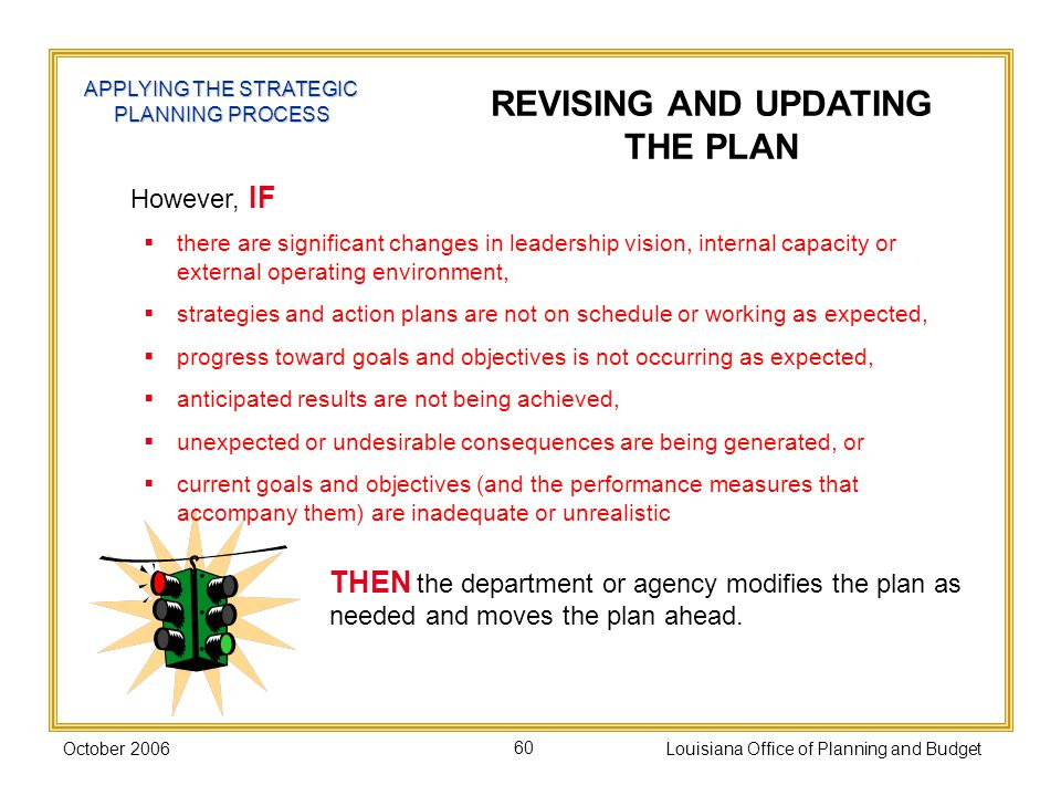 October 2006Louisiana Office of Planning and Budget60 APPLYING THE STRATEGIC PLANNING PROCESS REVISING AND UPDATING THE PLAN However, IF there are significant changes in leadership vision, internal capacity or external operating environment, strategies and action plans are not on schedule or working as expected, progress toward goals and objectives is not occurring as expected, anticipated results are not being achieved, unexpected or undesirable consequences are being generated, or current goals and objectives (and the performance measures that accompany them) are inadequate or unrealistic THEN the department or agency modifies the plan as needed and moves the plan ahead.
