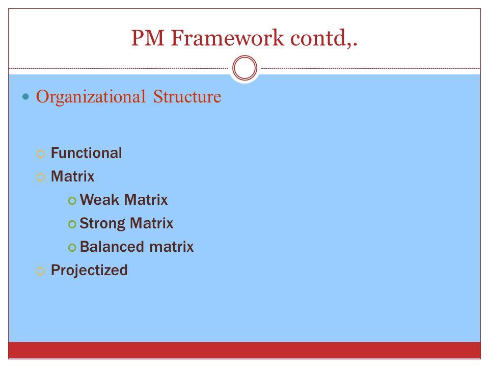 PM Framework contd,. Organizational Structure Functional Matrix Weak Matrix Strong Matrix Balanced matrix Projectized