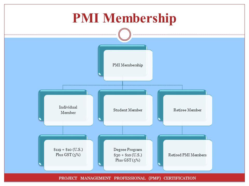 PMI Membership PROJECT MANAGEMENT PROFESSIONAL (PMP) CERTIFICATION PMI Membership Individual Member $119 + $10 (U.S.) Plus GST (5%)Student Member Degr