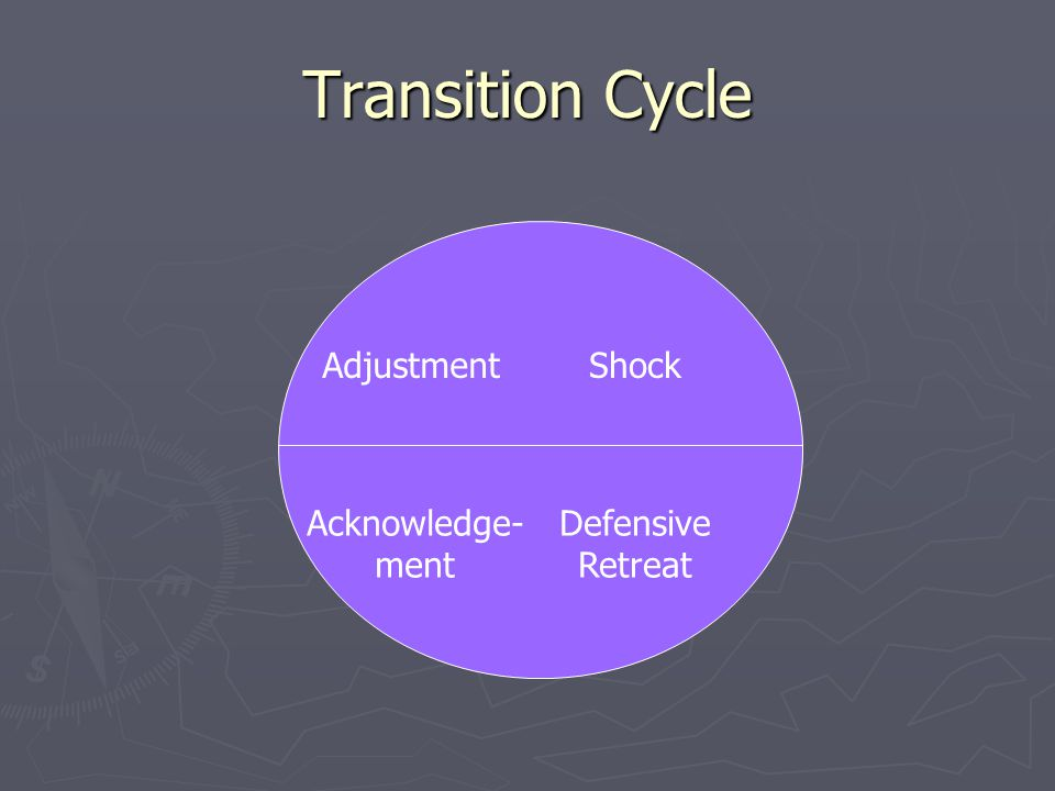 Transition Cycle Shock Defensive Retreat Adjustment Acknowledge- ment