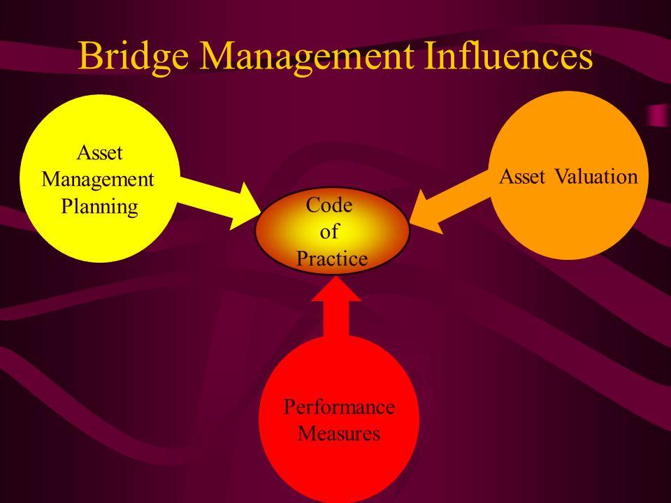 CSS Bridge Management System Survey CSS Code of Practice Implementation Survey.