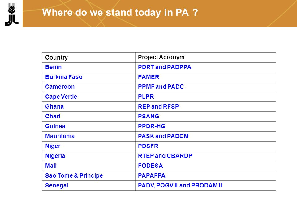 Where do we stand today in PA .