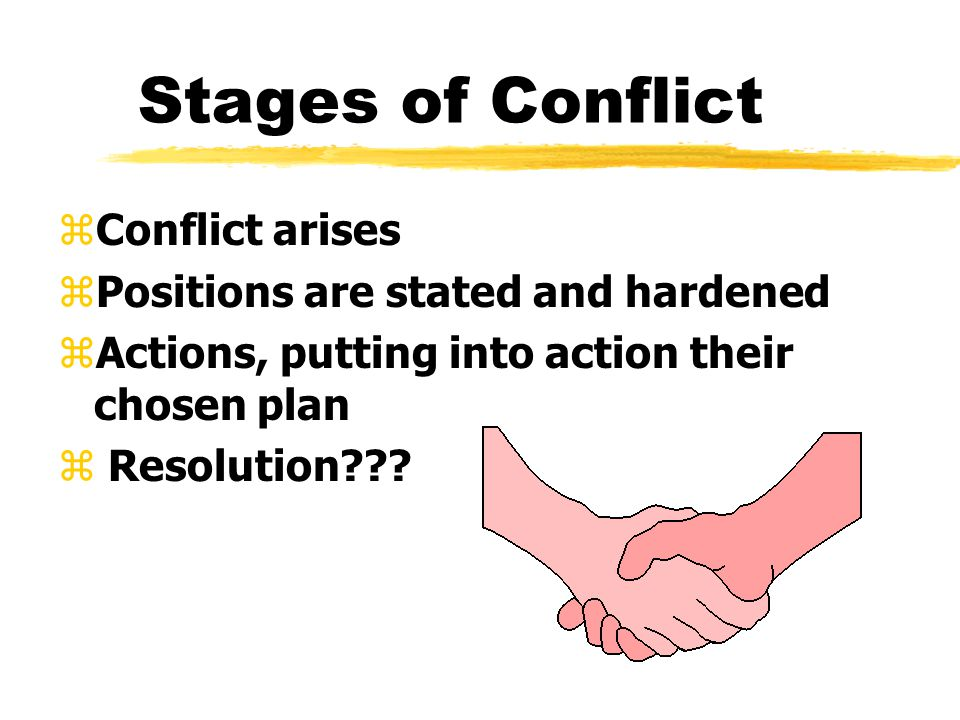 Stages of Conflict zConflict arises zPositions are stated and hardened zActions, putting into action their chosen plan z Resolution