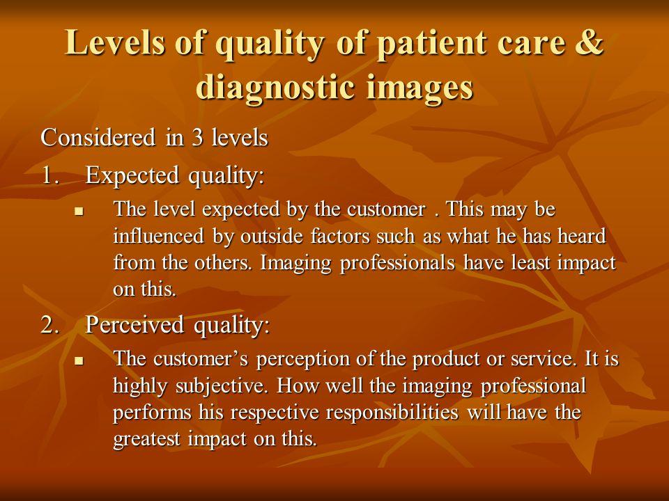 Levels of quality of patient care & diagnostic images 3.