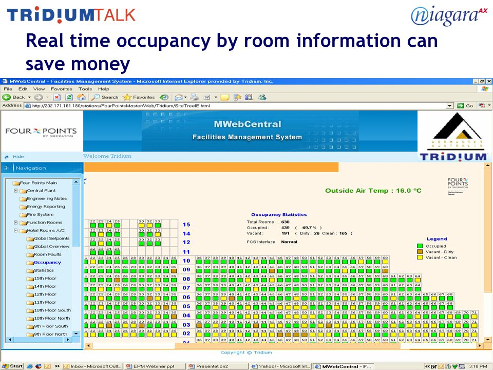 9 Real time occupancy by room information can save money