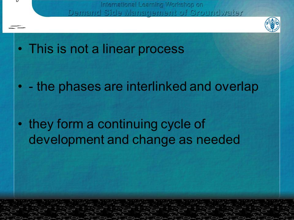 This is not a linear process - the phases are interlinked and overlap they form a continuing cycle of development and change as needed