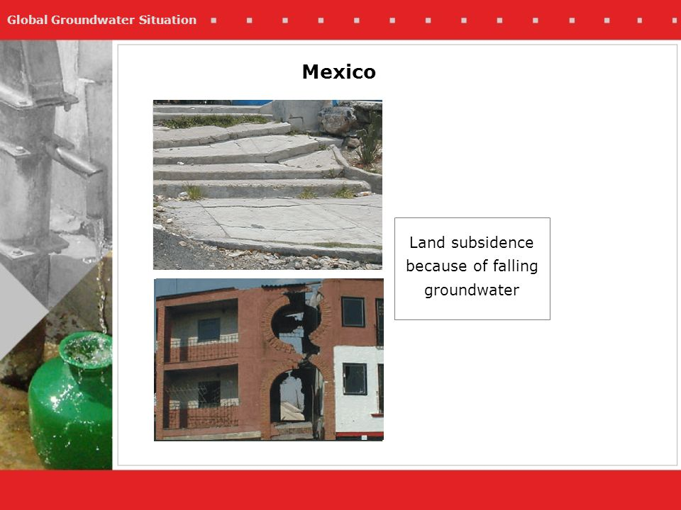Global Groundwater Situation Mexico Land subsidence because of falling groundwater