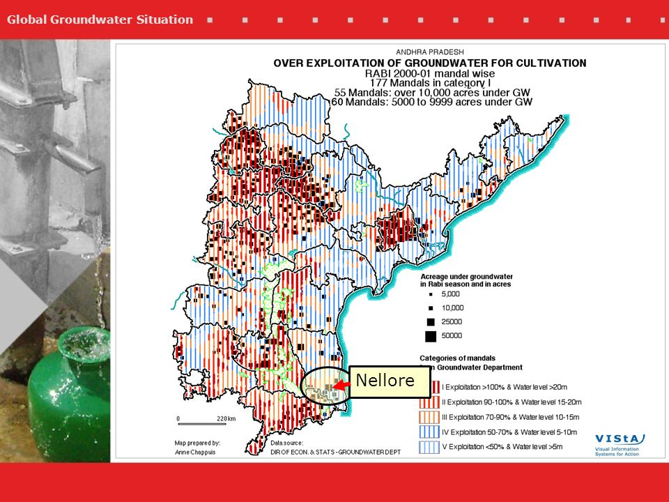 Global Groundwater Situation Nellore