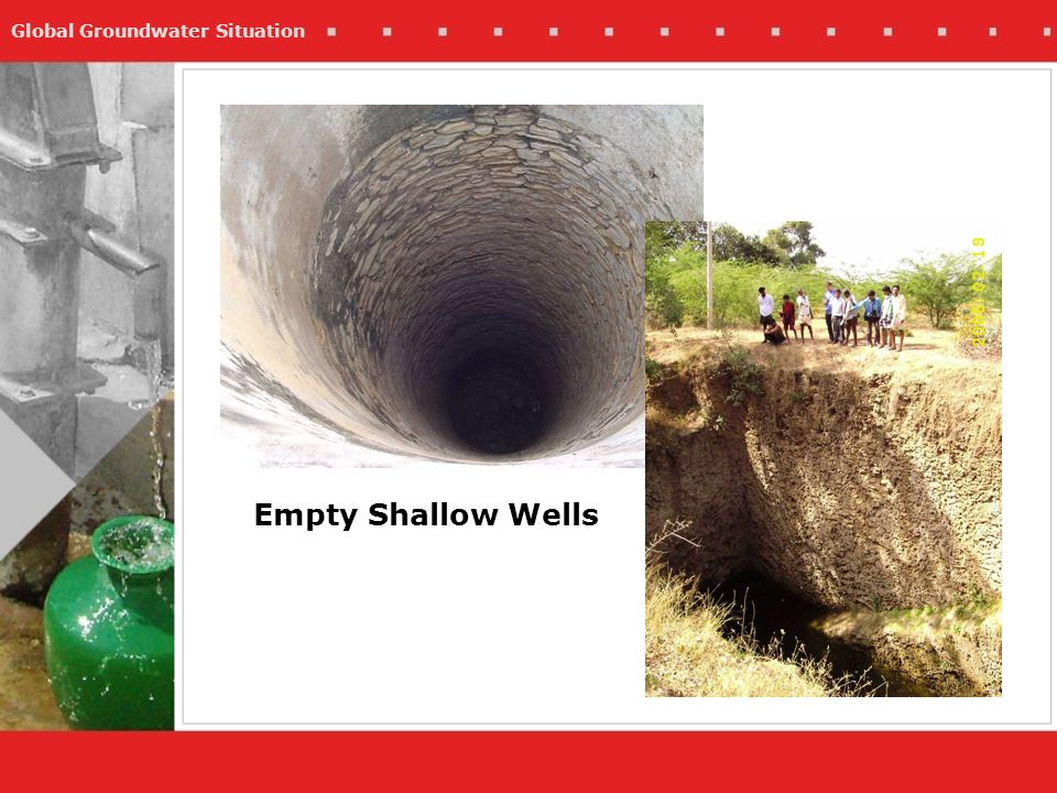 Global Groundwater Situation Empty Shallow Wells