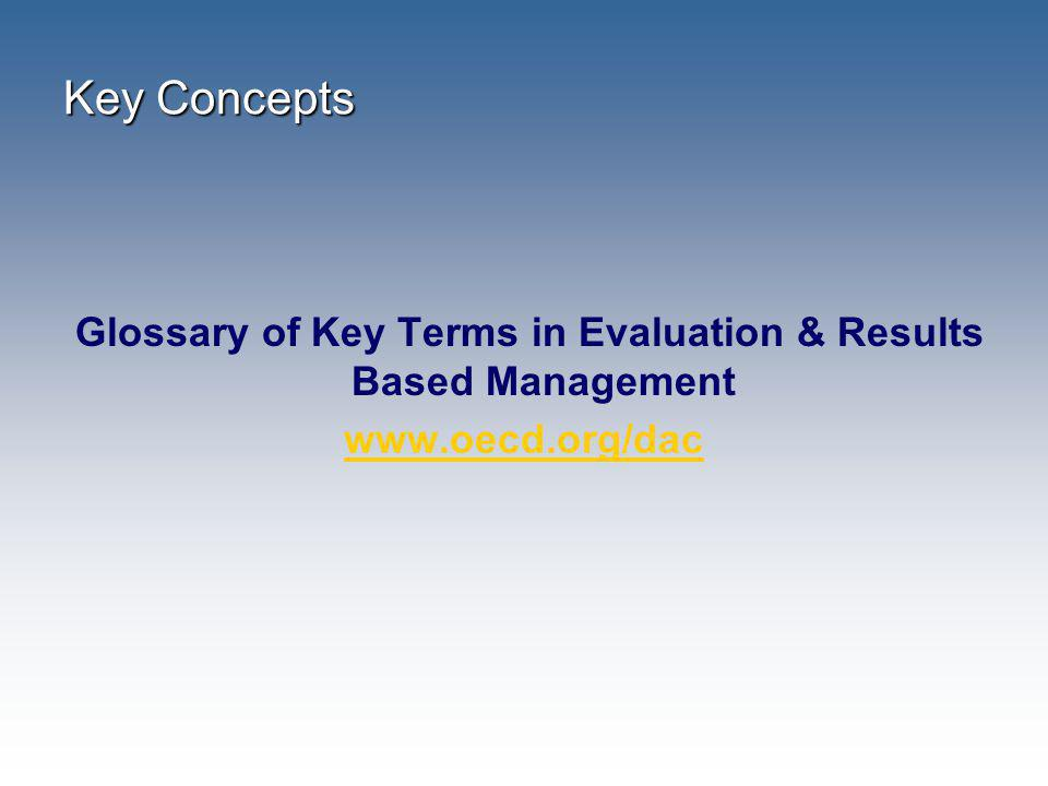 Key Concepts Glossary of Key Terms in Evaluation & Results Based Management www.oecd.org/dac