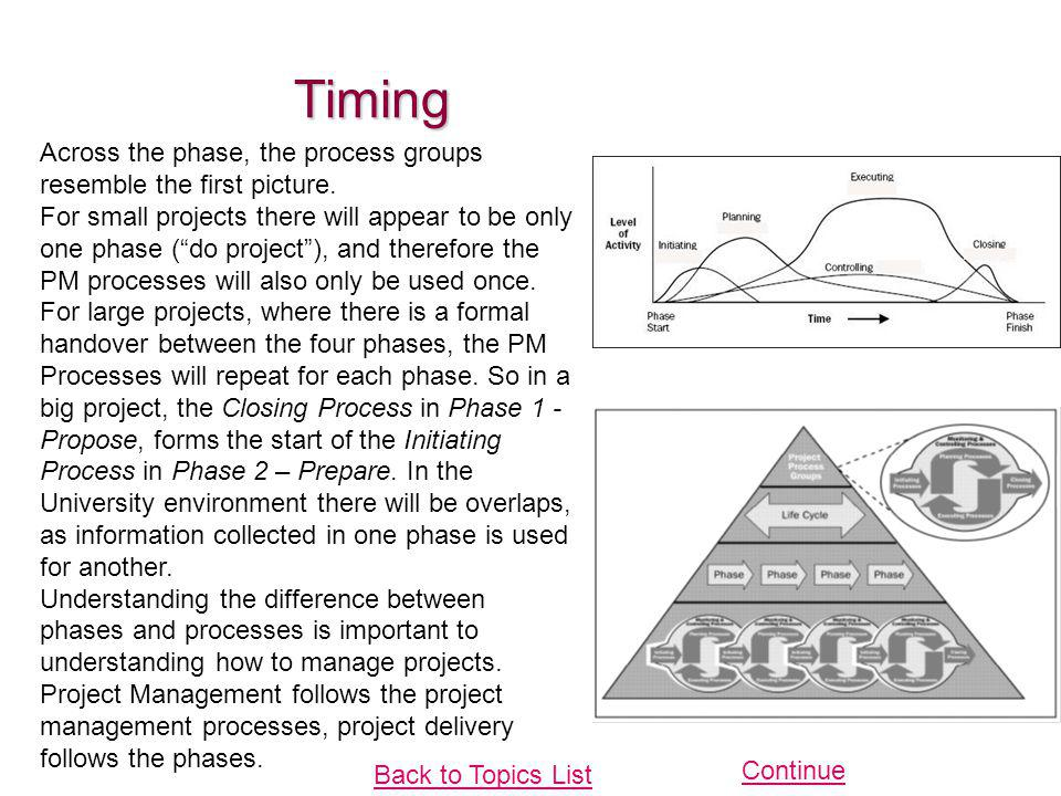 Timing Across the phase, the process groups resemble the first picture. For small projects there will appear to be only one phase (do project), and th